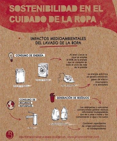 Cuidado Sostenible Ropa Jabones Beltrán Impactos