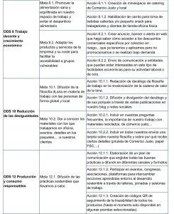 Plan-Acción-ODS-2019-2020-dLana-2